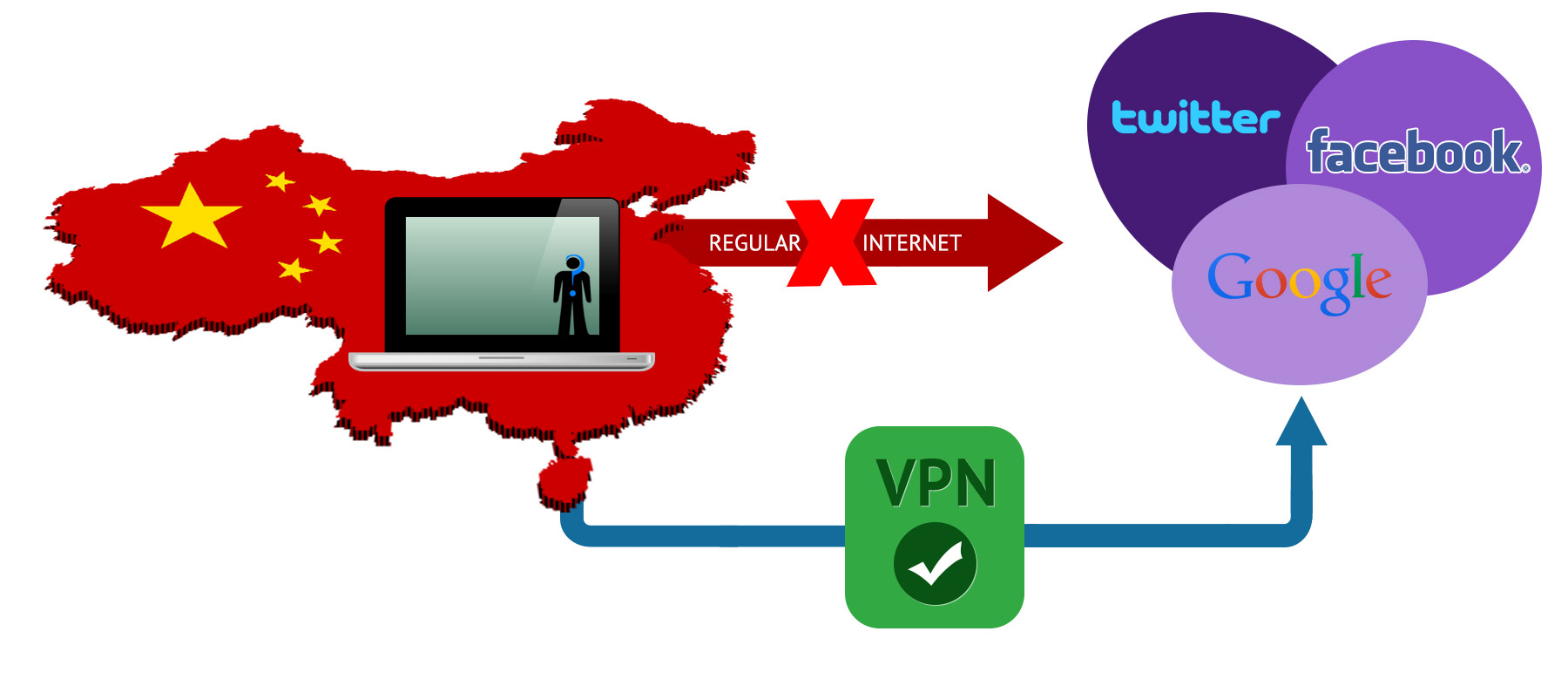 internetzensur china