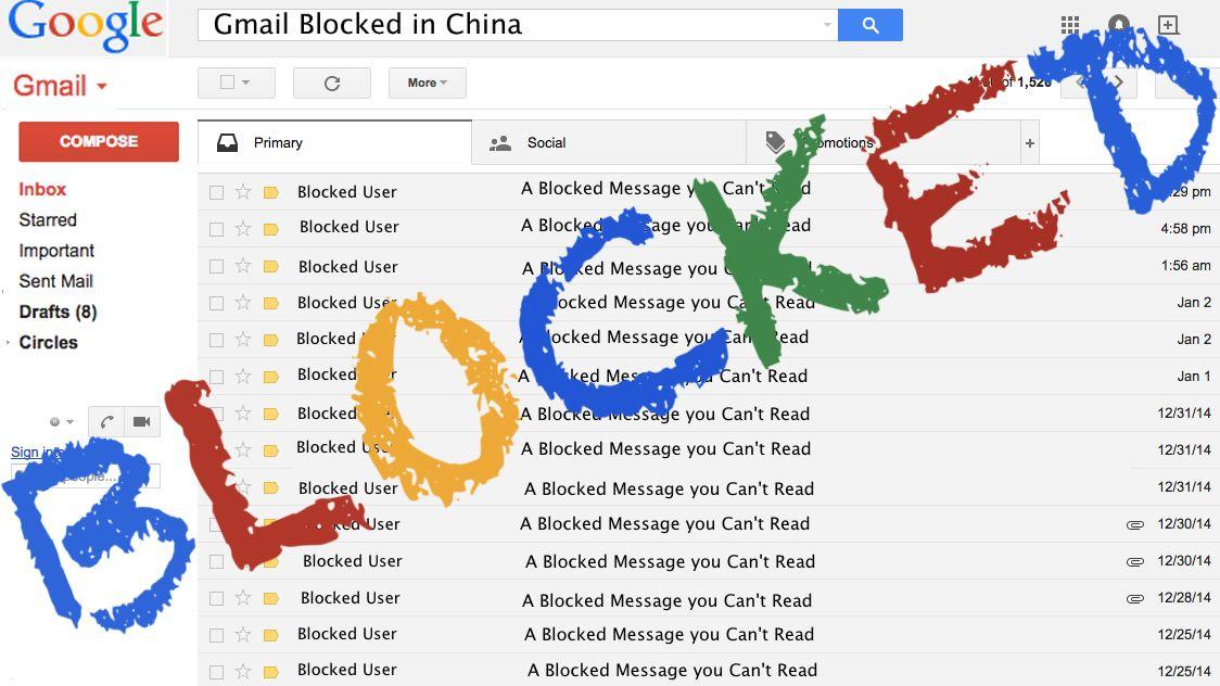 Das beste VPN für China
