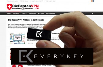Everykey Test | Wie funktioniert der Everykey Hardware